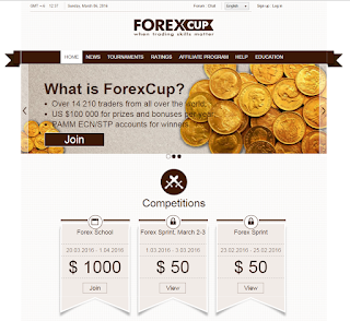 Trading contests Forexcup of FXOpen