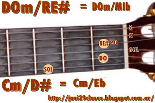 acorde guitarra chord DO menor con bajo en MIb (RE#)