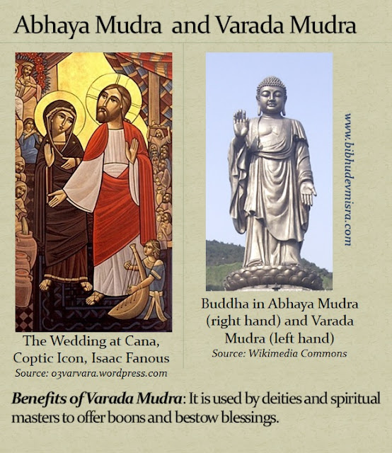 Coptic Icon showing Jesus with his hands in the Abhaya Mudra and Varada Mudra