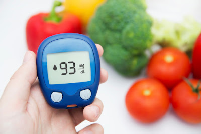 Control High Blood Sugar Problem