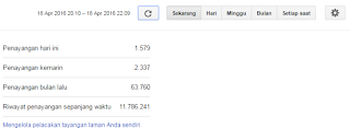 statistik-pengunjung.bloglazir.blogspot.co.id