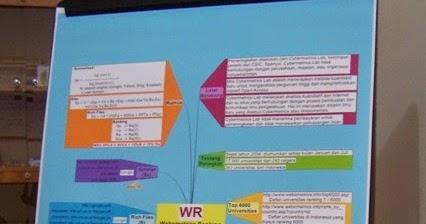 Rima Putri's Blog: Media Flip Chart, Media Gambar, dan ...