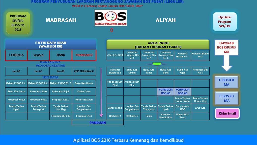 APLIKASI BOS SMP 2016 EXCEL SK BENDAHARA CETAK KWITANSI OTOMATIS