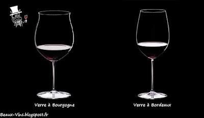 blog beaux-vins choisir verre vin rouge
