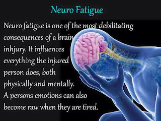 Neuro Fatigue picture from TBI Lifecoach