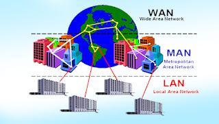 pengertian-Jaringan-LAN-,-WAN,-dan-MAN