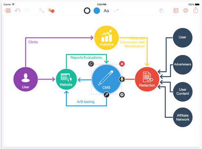 3 Powerful iPad Apps for Creating Diagrams and Flowcharts | Educational Technology and Mobile