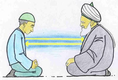 """""""Rabitha"""" ala Sufi Dapat Diadopsi ke Pengajaran Seni"""