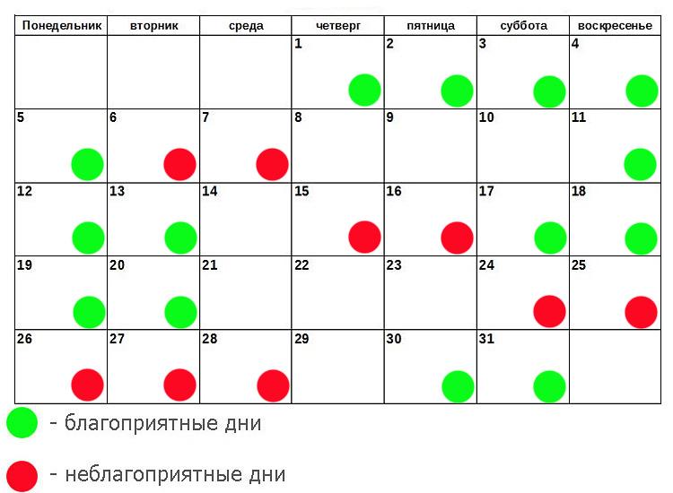 Окрашивание волос в декабре 2016 по лунному календарю