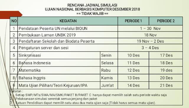 Rencana Jadwal Simulasi 1 UNBK 2018-2019 Tidak Wajib