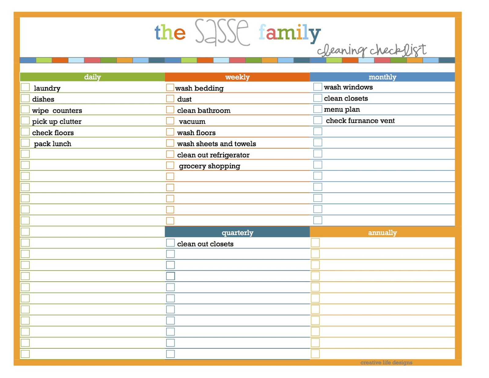 Amazing Commercial Kitchen Cleaning Checklist Template Component ...