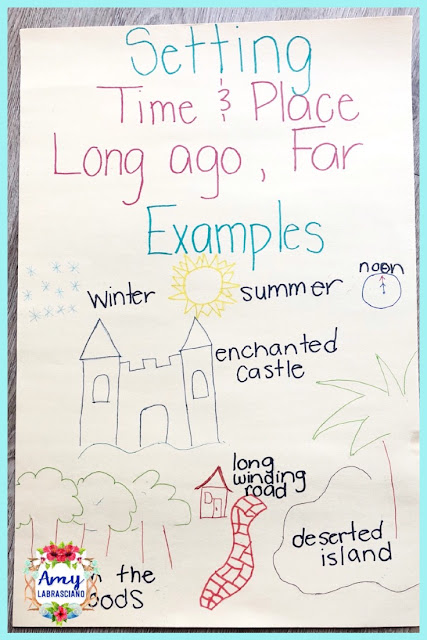 Click here to find free lesson outlines, materials and anchor charts on writing narrative fairy tale pieces.  Perfect for the first, second and third grade student.  Included you'll find information on characters, setting, plot and lessons within fairy tale writing.  {1st, 2nd, 3rd, first, second, third, elementary, homeschool}