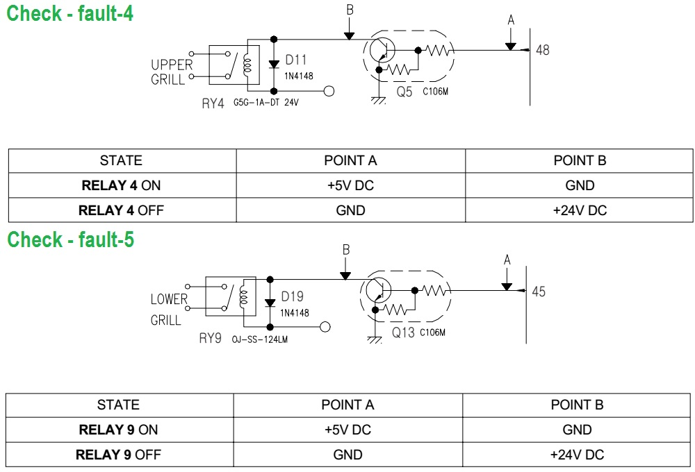 fig 4 daewoo koc154k9a27 microwave oven circuit diagram how to Microwave Circuit Diagram at bayanpartner.co