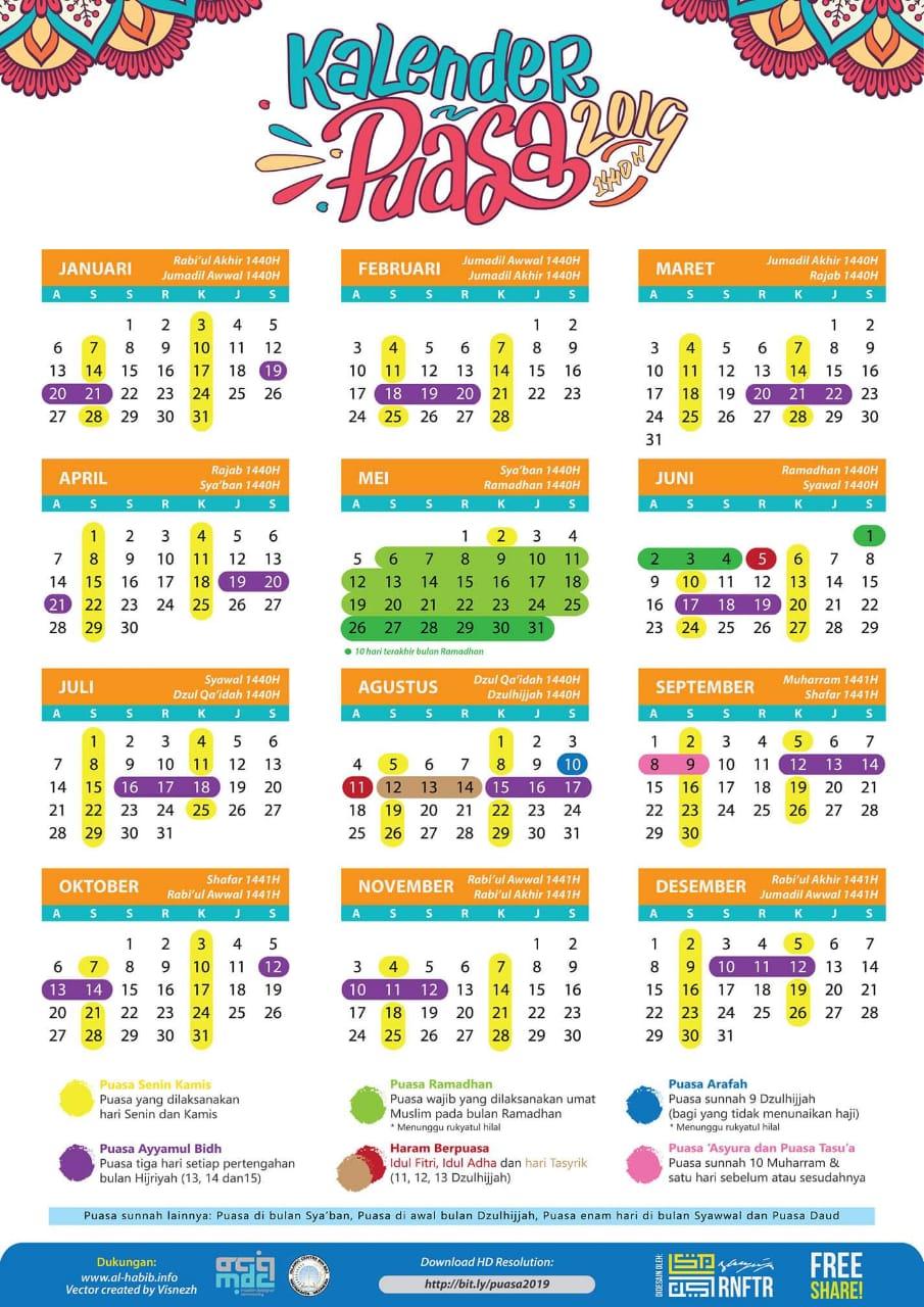 Kalender Hijriyah 1440 Pdf : kalender, hijriyah, Download, Kalender, Puasa, Sunnah