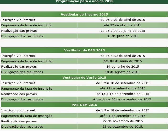 Calendario Uem.Vestibular Uem Programacao Dos Processos Seletivos De 2015
