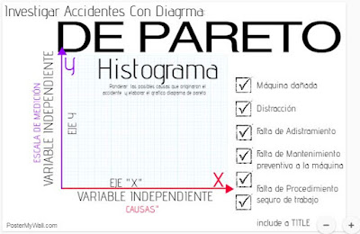 Investigar accidentes con pareto