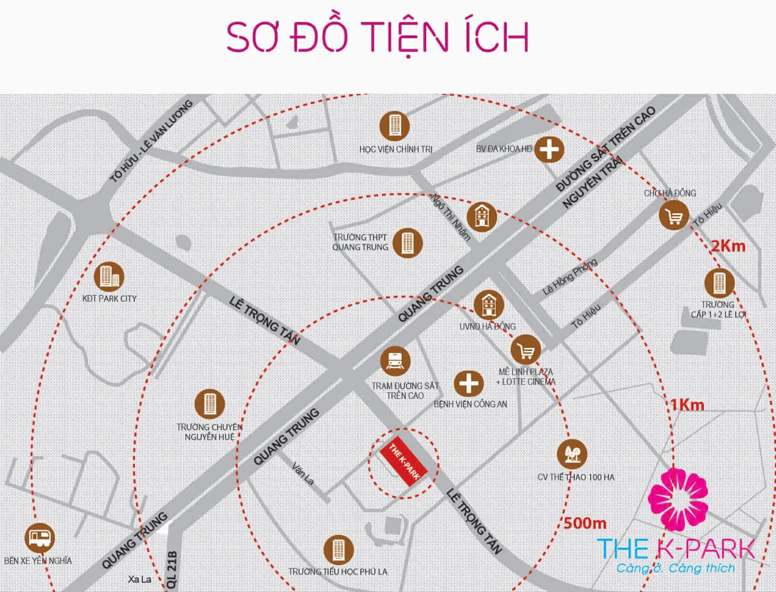 Sơ đồ tiện ích kết nối vùng dự án The K Park