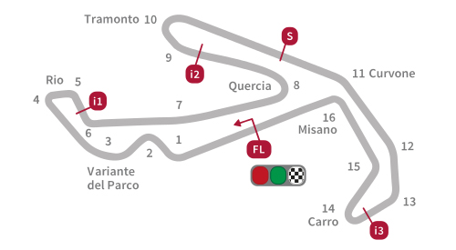 Jadwal MotoGP 2016 Misano San Marino Trans7