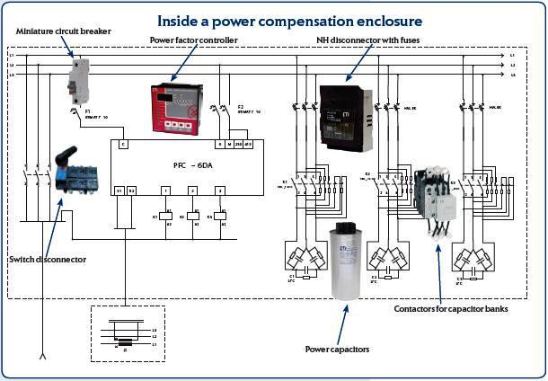 Power Factor Correction Capacitors Sizing Calculations \u2013 Part
