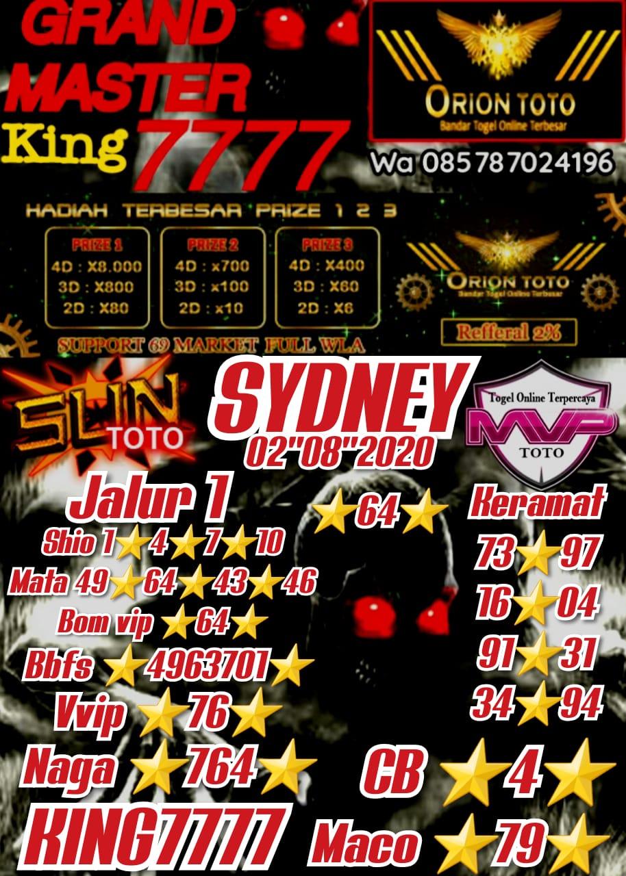 Kode syair Sydney Minggu 2 Agustus 2020 12