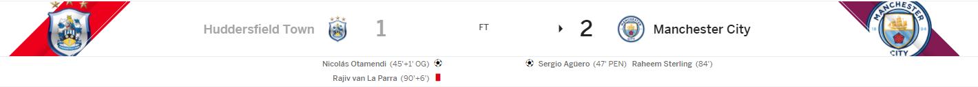 แทงบอล เหตุการณ์สำคัญในการแข่งขันระหว่าง Huddersfield Town Vs Manchester City