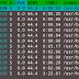 MongoDB chiếm nhiều RAM ?