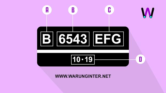 Cek Kode Plat Nomor Kendaraan dan Daerahnya