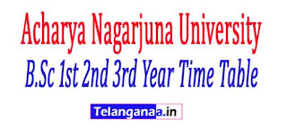 ANU Degree B.Sc 1st 2nd 3rd Year Exam Time Table 2017