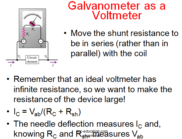 Galvanometer,Galvanometer as a Voltmeter,Wheatstone Bridge ,Potentiometer,