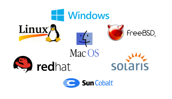 What is Operating System  ? (First Step)