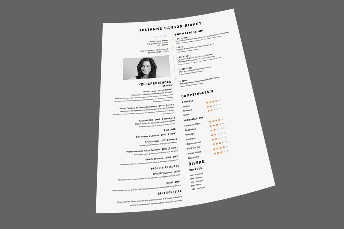 Plantillas de Curriculum Vitae - Parte I - Todo Empleo | Consejos ...