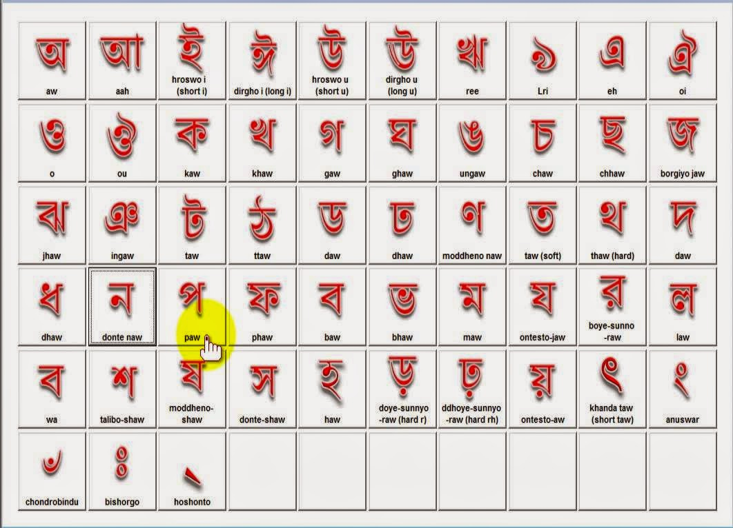 Learn Bengali Reading And Writing: April 2015
