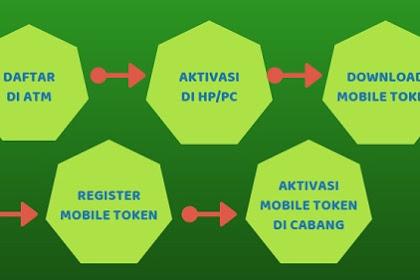 Cara Daftar Internet Banking Bukopin di ATM, Aktivasi, Mobile Token