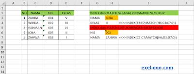 index-match-sebagai-pengganti-vlookup