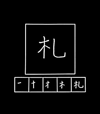 kanji plakat