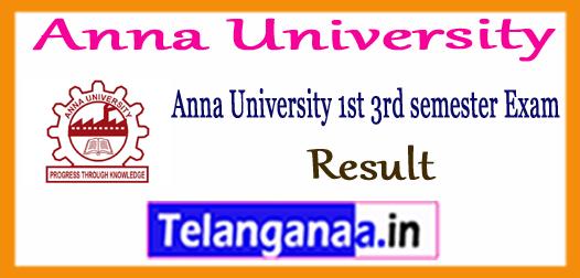 Anna University 1st 3rd semester Exam Result 2017