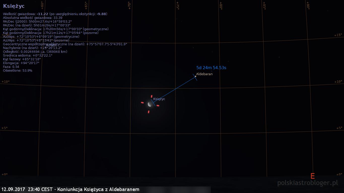 12.09.2017  23:40 CEST - Koniunkcja Księżyca z Aldebaranem