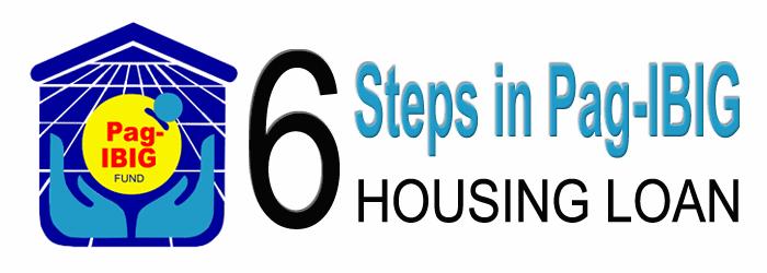 Pag-IBIG Housing Loans