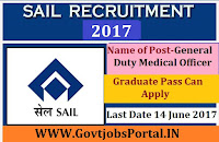 Steel Authority of India Limited Recruitment 2017– General Duty Medical Officer