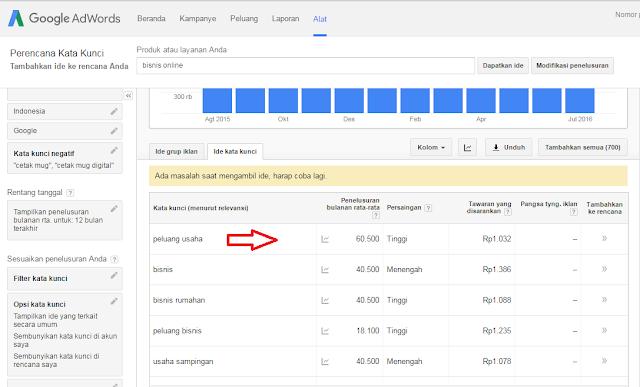 Cara mencari kata kunci yang banyak di cari di google