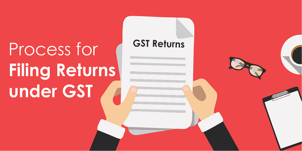 Advisory to taxpayers on improved gstr 3b return filing for Table 6 of gstr 3b