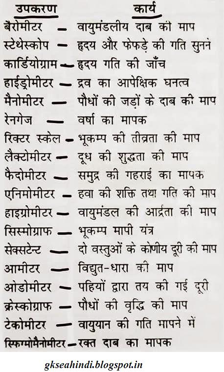 GKsea Hindi updates