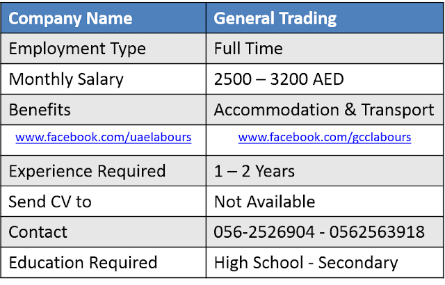 Sales executives jobs in UAE, UAE Sales executives vacancies,Sales jobs in Dubai, Sales jobs in UAE, Sales jobs in Abu Dhabi, sales jobs in Sharjah, UAE Sales jobs, marketing jobs, sales promoters jobsm