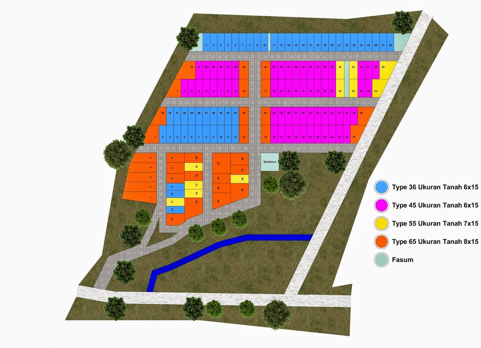 Desain Rumah Minimalis - 2D Site Plan
