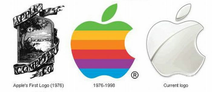 History of Apple Computer Inc.: Old Photos of Apple ...