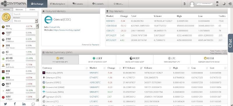 Exchange Kriptocurrency