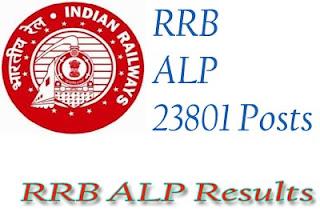 RRB ALP Result 2017