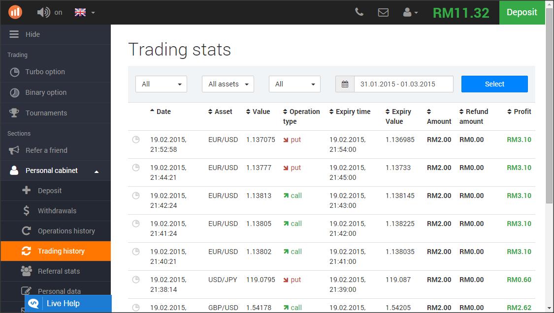 Kelebihan option trading