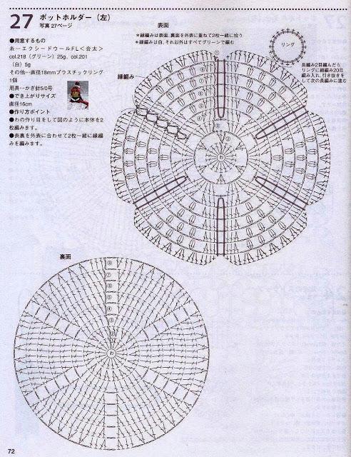 diagrammes maniques au crochet
