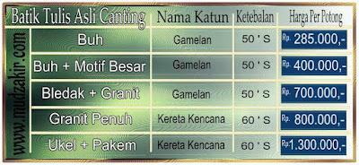 Grosir Kain batik di Kebumen jenis tulis asli berkualitas